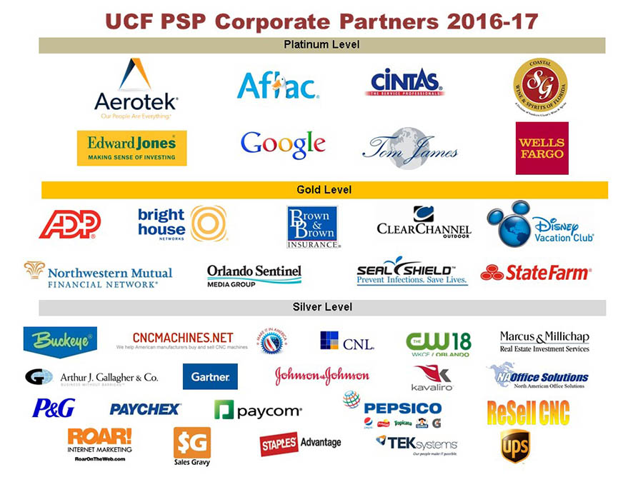 Corporate Partners 2016_2017 v111516